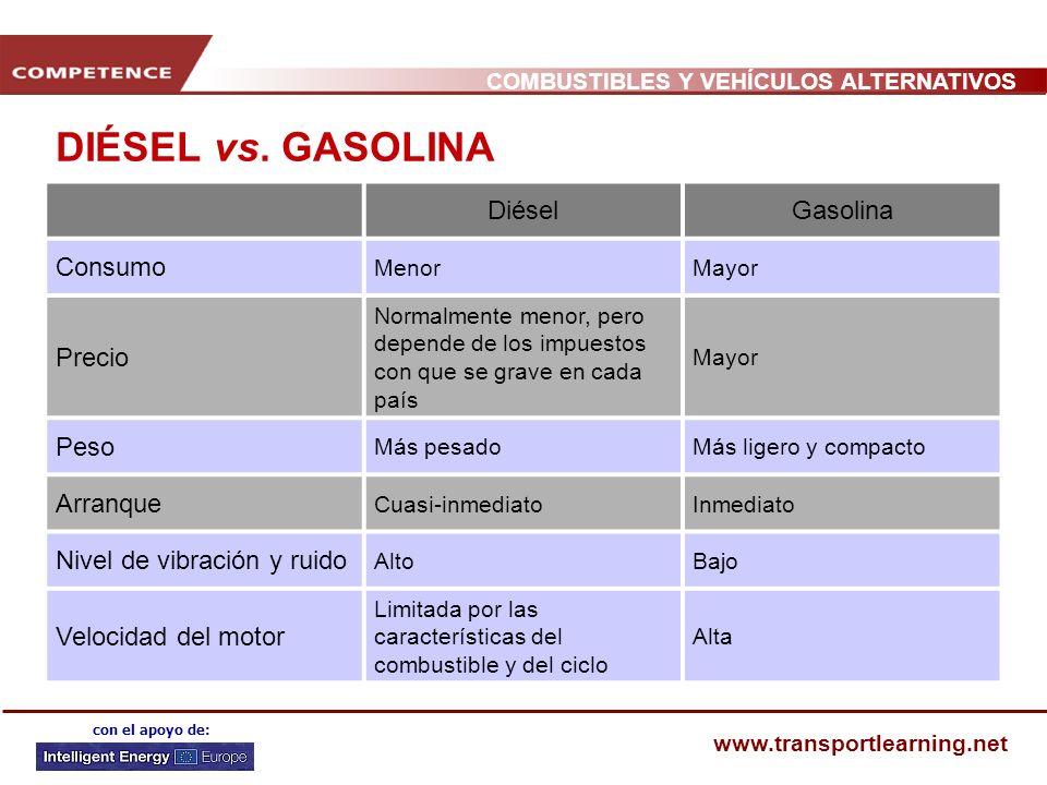 DIÉSEL vs. GASOLINA Diésel Gasolina Consumo Precio Peso Arranque