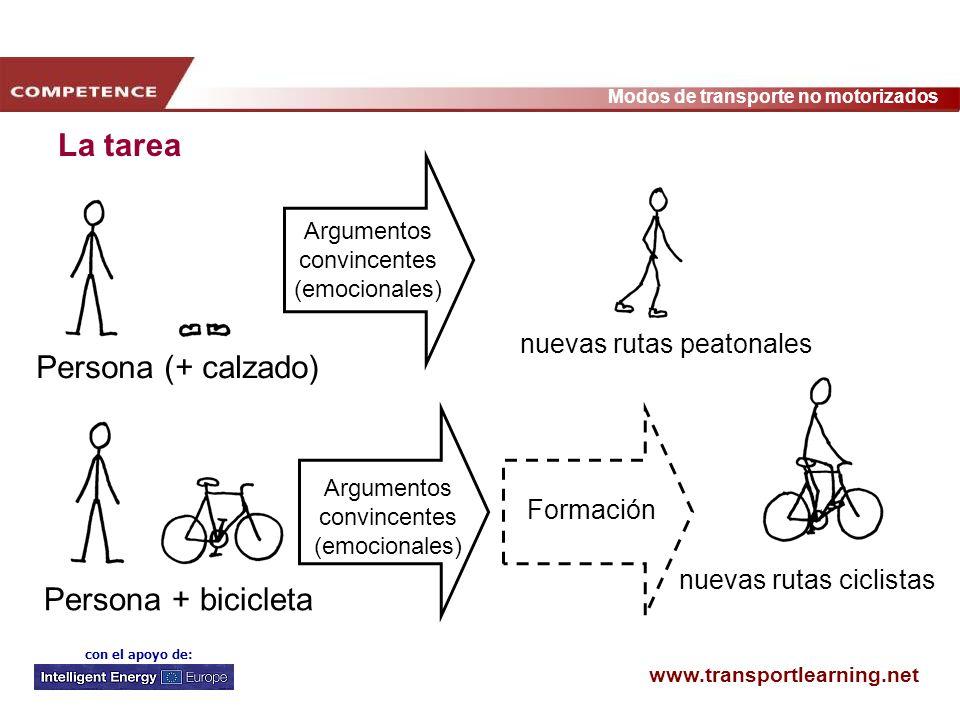 La tarea Persona (+ calzado) Persona + bicicleta