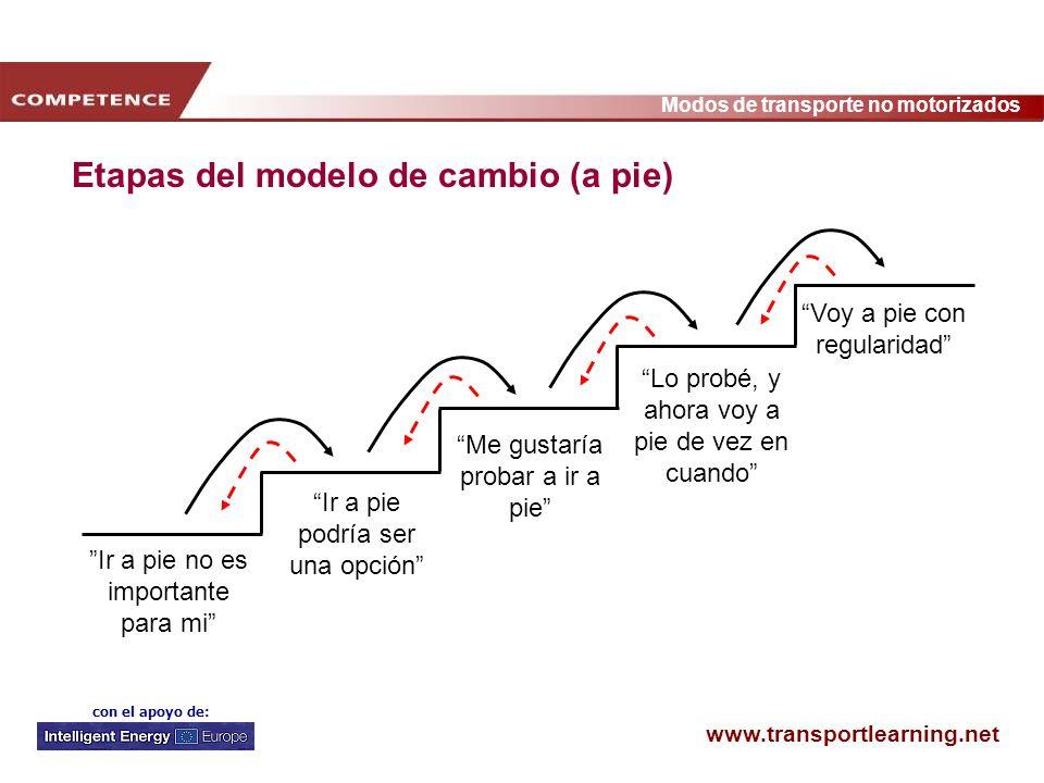 Etapas del modelo de cambio (a pie)