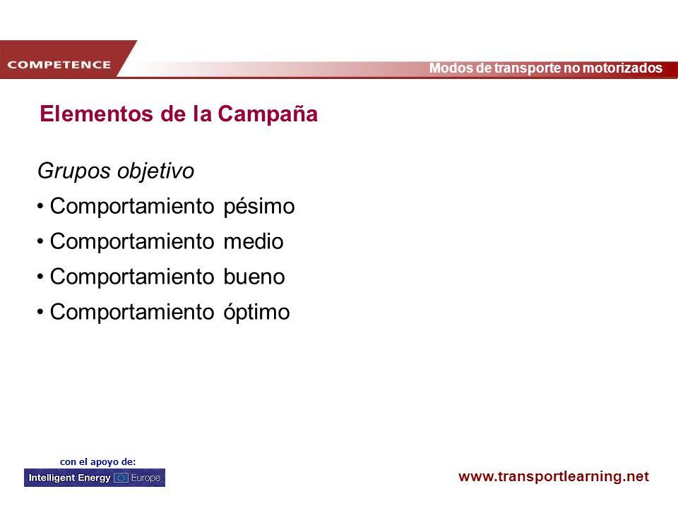 Elementos de la Campaña