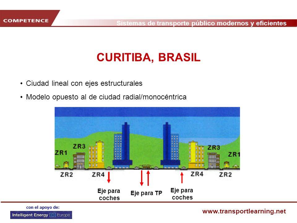 CURITIBA, BRASIL Ciudad lineal con ejes estructurales