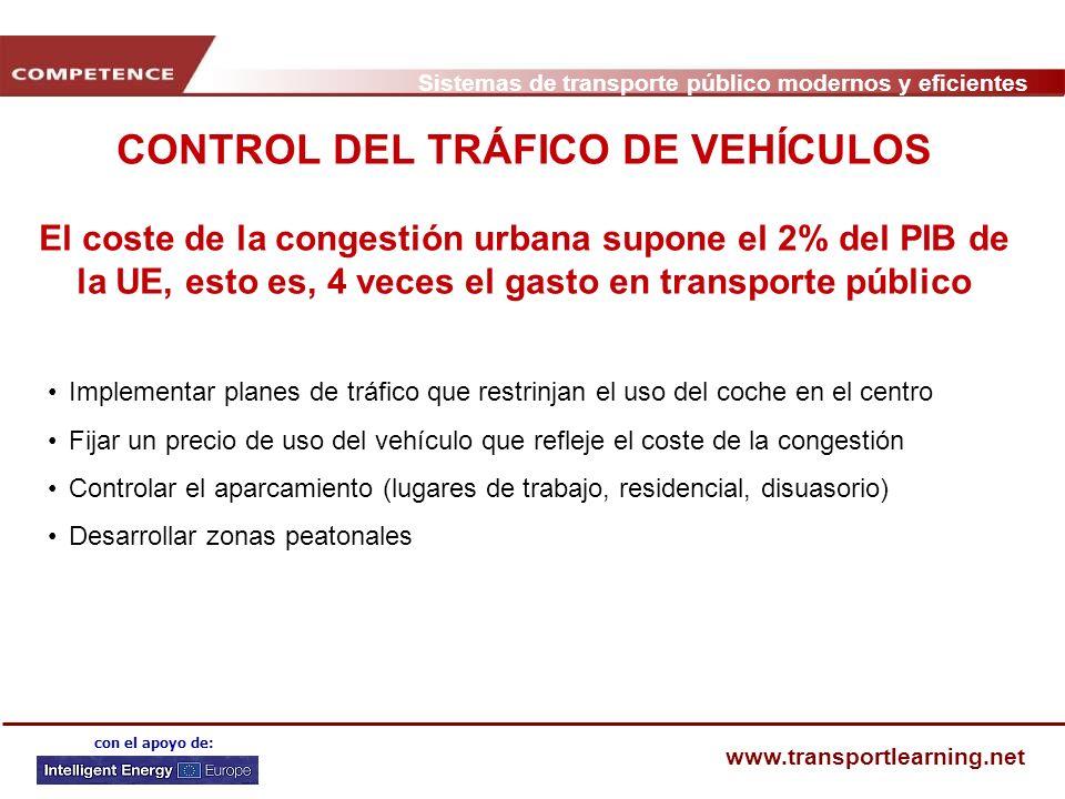 CONTROL DEL TRÁFICO DE VEHÍCULOS El coste de la congestión urbana supone el 2% del PIB de la UE, esto es, 4 veces el gasto en transporte público