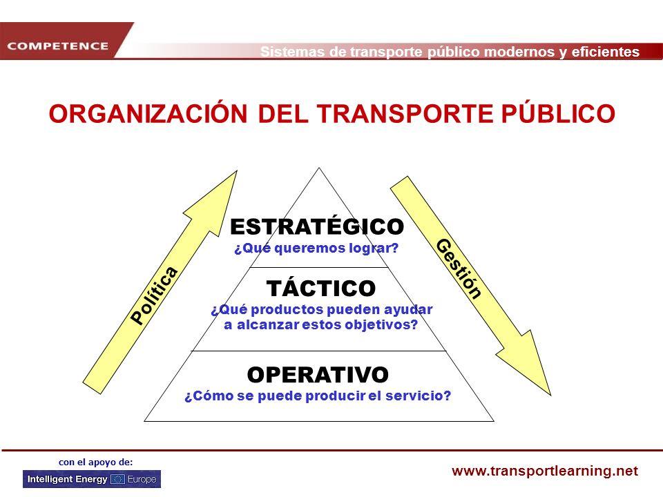 ORGANIZACIÓN DEL TRANSPORTE PÚBLICO