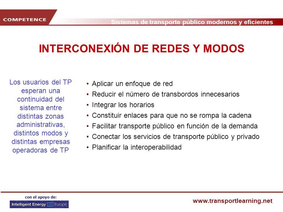 INTERCONEXIÓN DE REDES Y MODOS