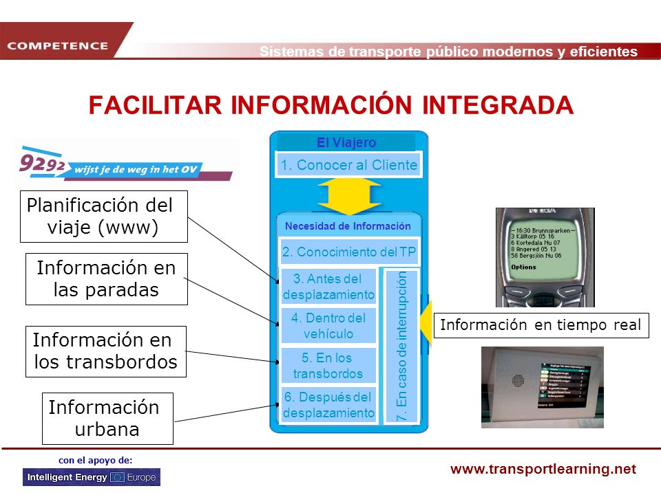 FACILITAR INFORMACIÓN INTEGRADA