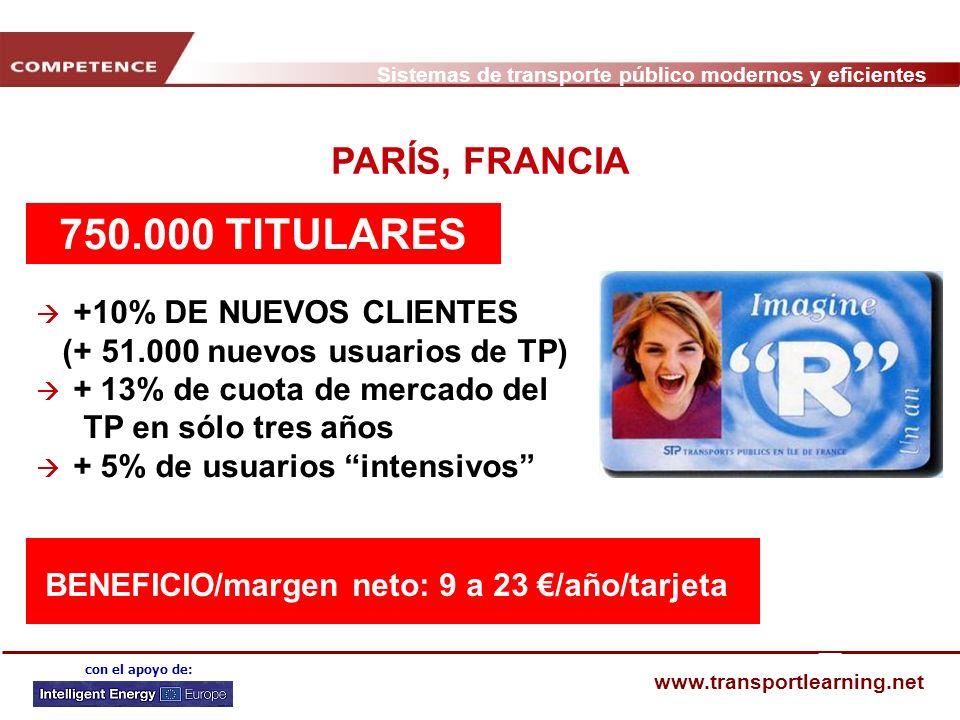 750.000 TITULARES = PARÍS, FRANCIA (+ 51.000 nuevos usuarios de TP)