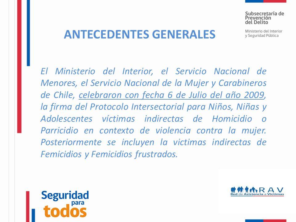 Red de asistencia a v ctimas regi n metropolitana for De que se encarga el ministerio del interior
