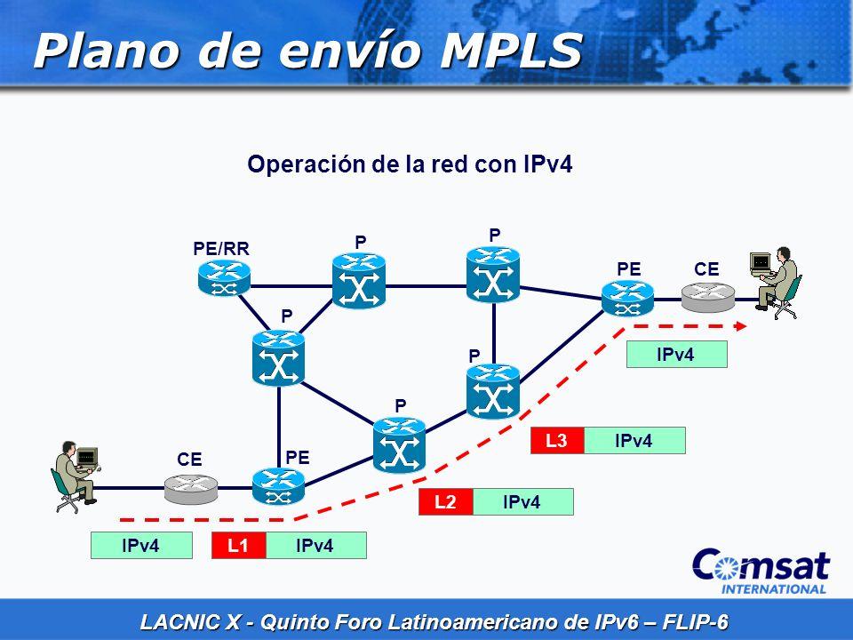 Plano de envío MPLS Operación de la red con IPv4 P P PE/RR PE CE P P