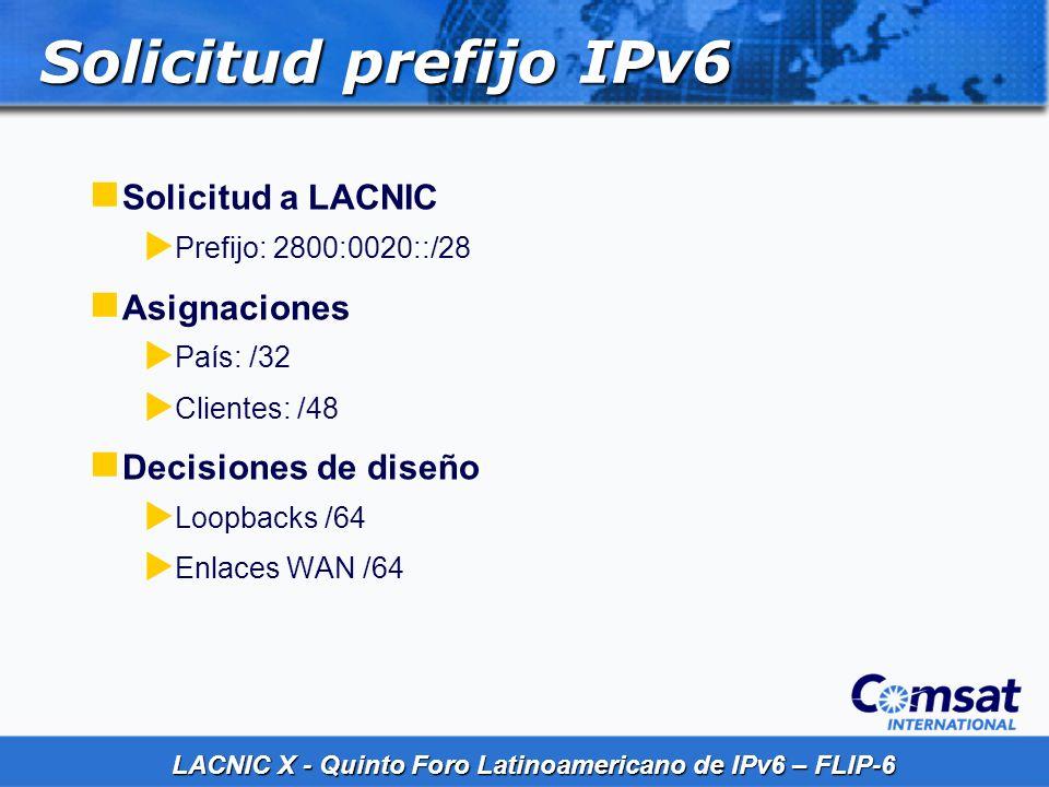 Solicitud prefijo IPv6 Solicitud a LACNIC Asignaciones