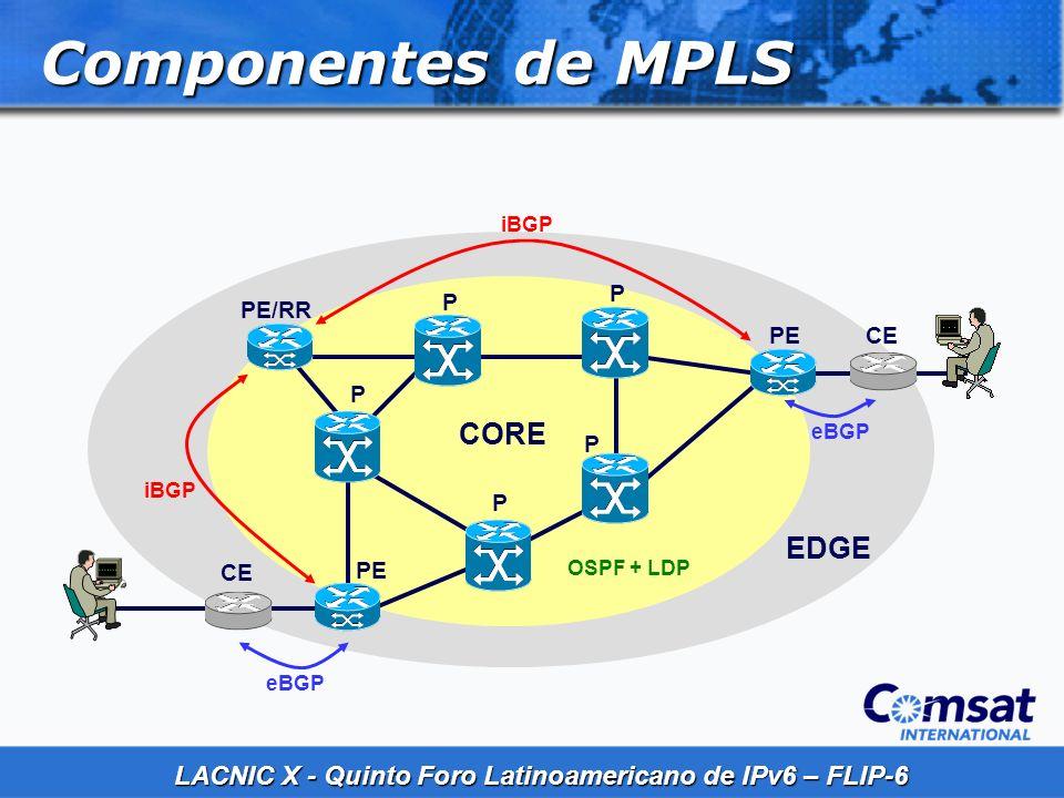 Componentes de MPLS CORE EDGE P P PE/RR PE CE P P P CE PE iBGP