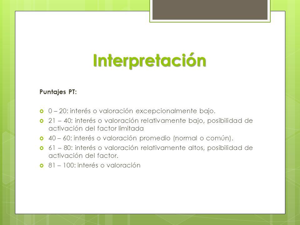 Interpretación Puntajes PT:
