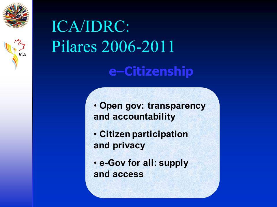 ICA/IDRC: Pilares 2006-2011 e–Citizenship