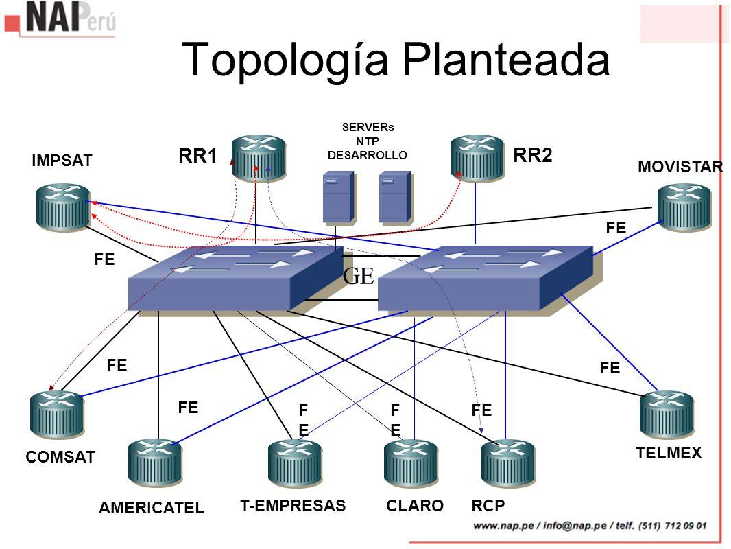 Topología Planteada GE RR1 RR2 IMPSAT MOVISTAR FE FE FE FE FE FE FE FE