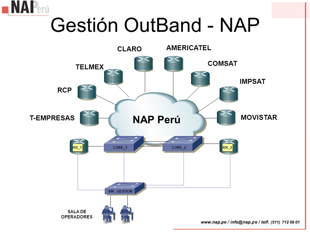 Gestión OutBand - NAP NAP Perú AMERICATEL CLARO COMSAT TELMEX IMPSAT