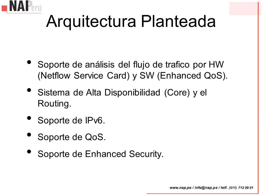 Arquitectura Planteada