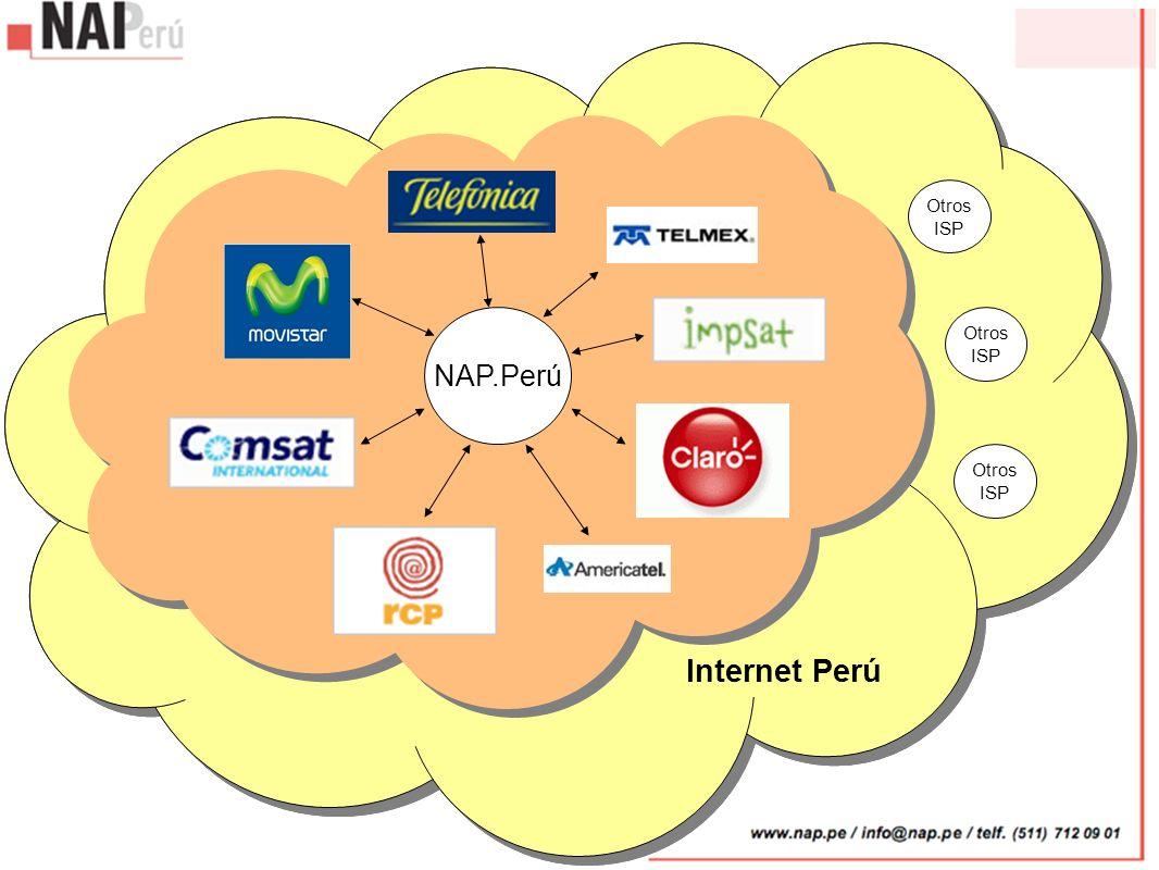 Internet Perú Internet Perú Otros ISP NAP.Perú Otros ISP Otros ISP