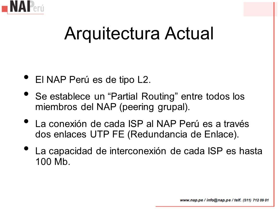 Arquitectura Actual El NAP Perú es de tipo L2.
