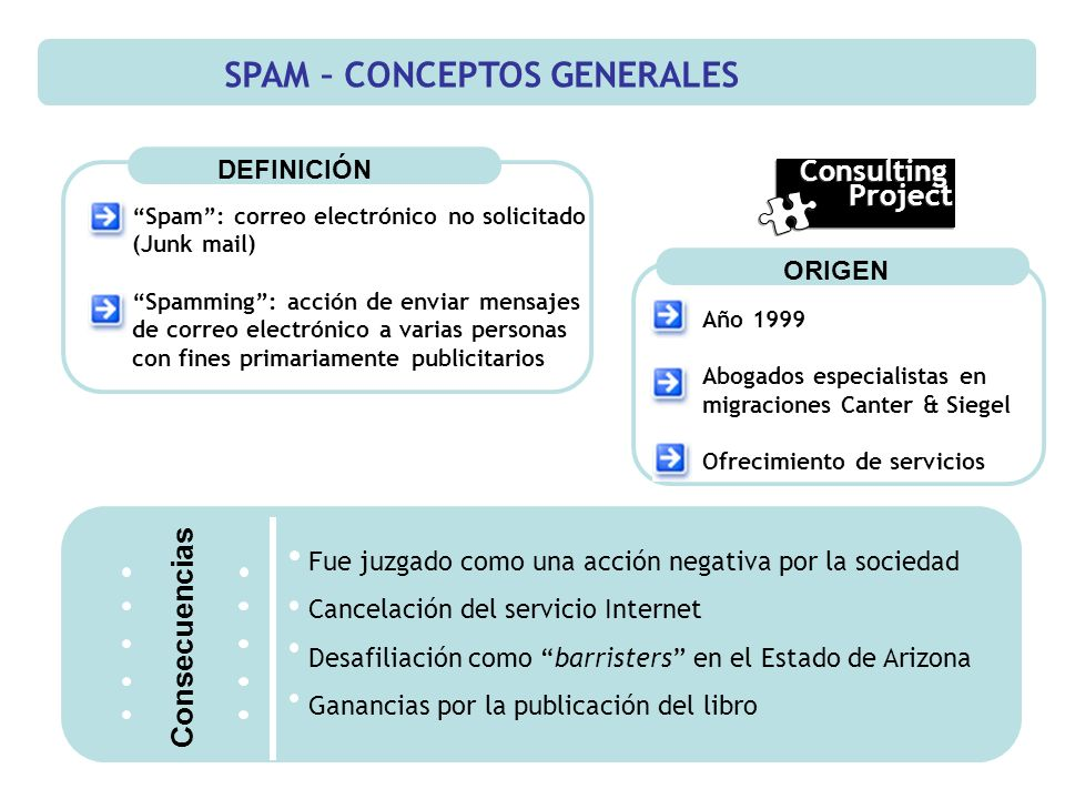 SPAM – CONCEPTOS GENERALES