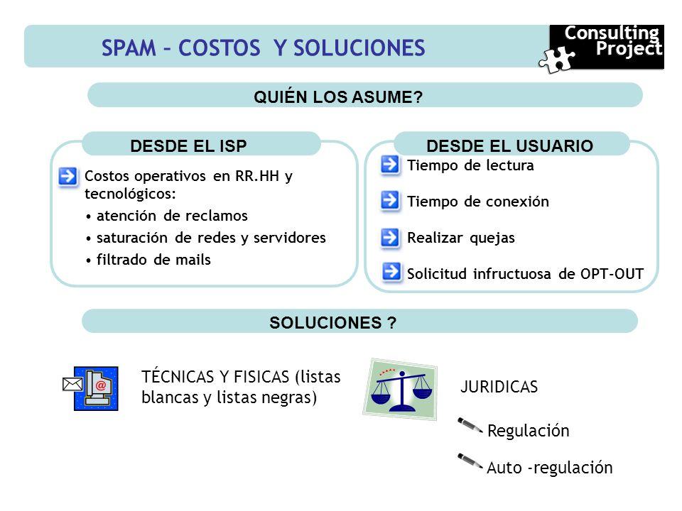 SPAM – COSTOS Y SOLUCIONES