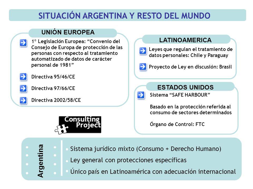 SITUACIÓN ARGENTINA Y RESTO DEL MUNDO