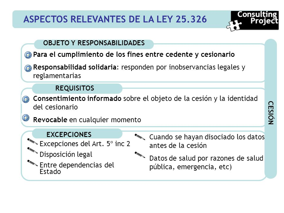ASPECTOS RELEVANTES DE LA LEY 25.326 OBJETO Y RESPONSABILIDADES