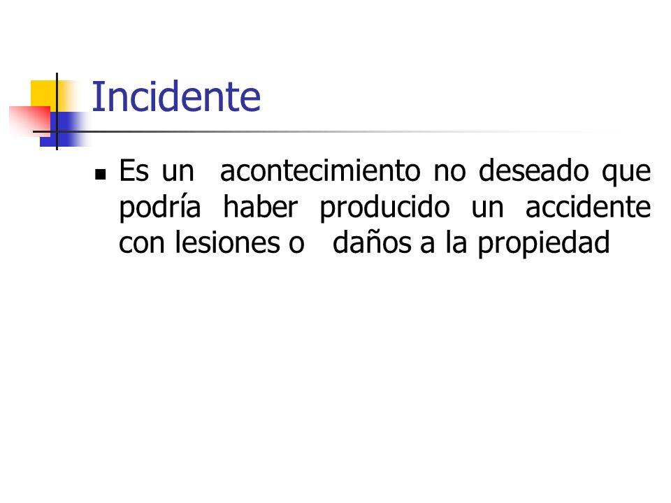 Incidente Es un acontecimiento no deseado que podría haber producido un accidente con lesiones o daños a la propiedad.