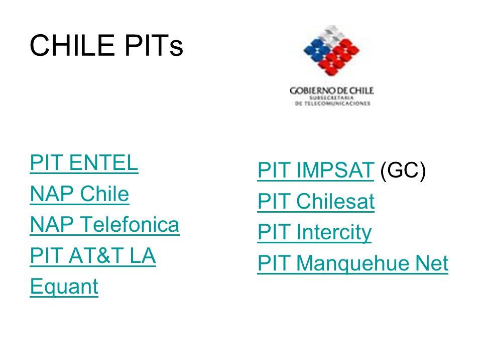 CHILE PITs PIT ENTEL PIT IMPSAT (GC) NAP Chile PIT Chilesat