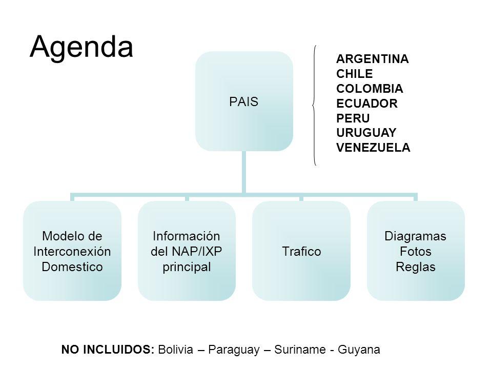 Agenda ARGENTINA CHILE COLOMBIA ECUADOR PERU URUGUAY VENEZUELA