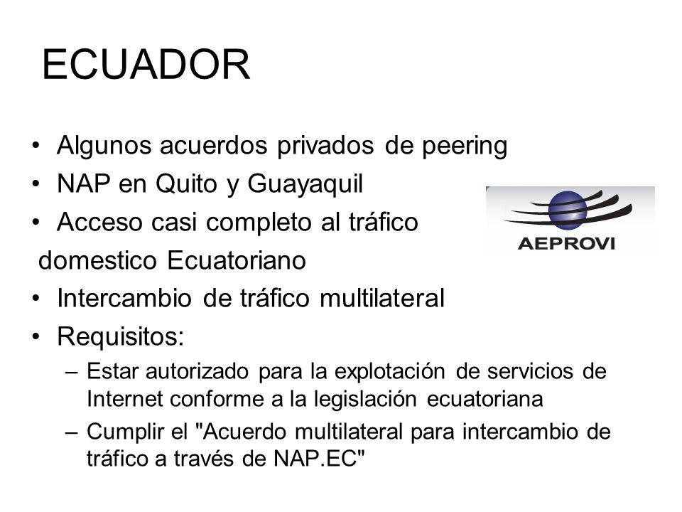 ECUADOR Algunos acuerdos privados de peering NAP en Quito y Guayaquil