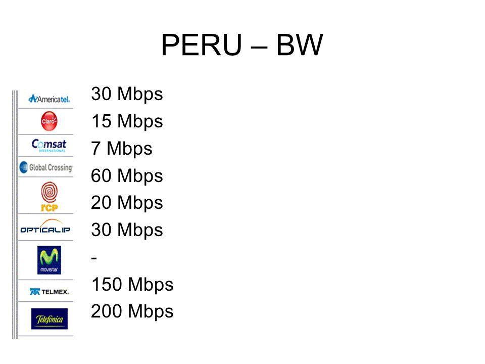 PERU – BW 30 Mbps 15 Mbps 7 Mbps 60 Mbps 20 Mbps - 150 Mbps 200 Mbps