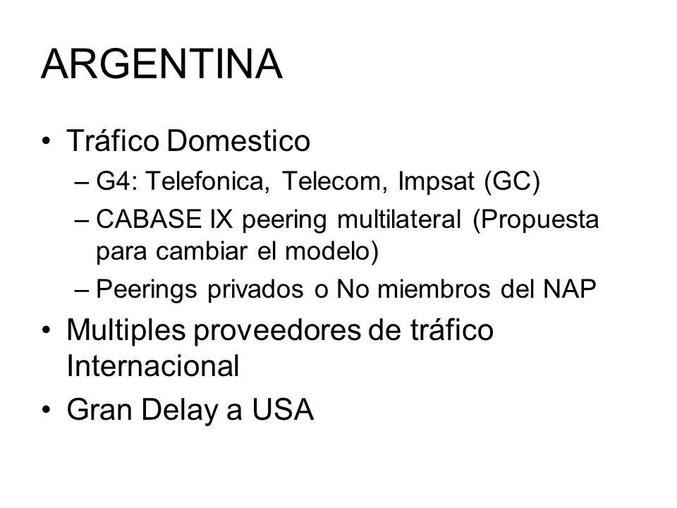 ARGENTINA Tráfico Domestico