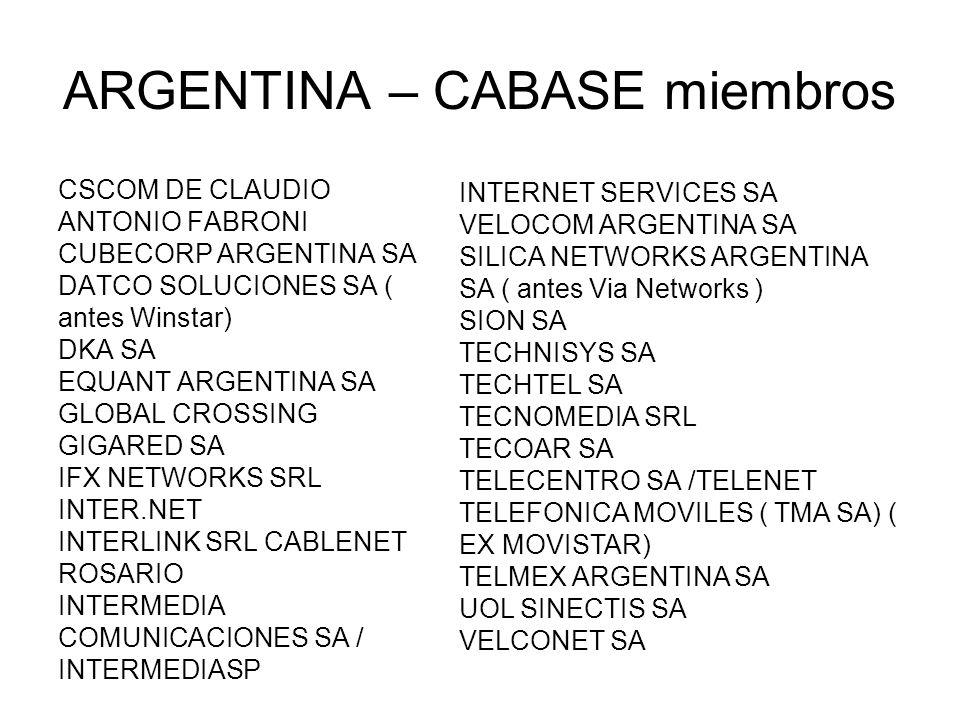 ARGENTINA – CABASE miembros