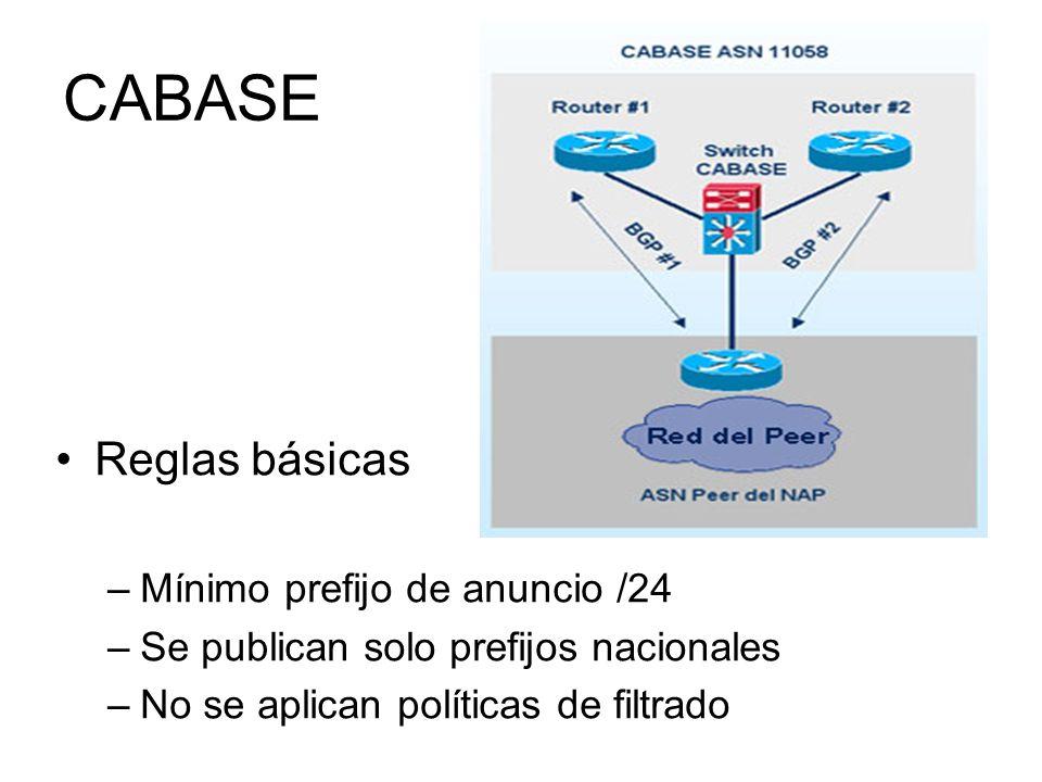 CABASE Reglas básicas Mínimo prefijo de anuncio /24