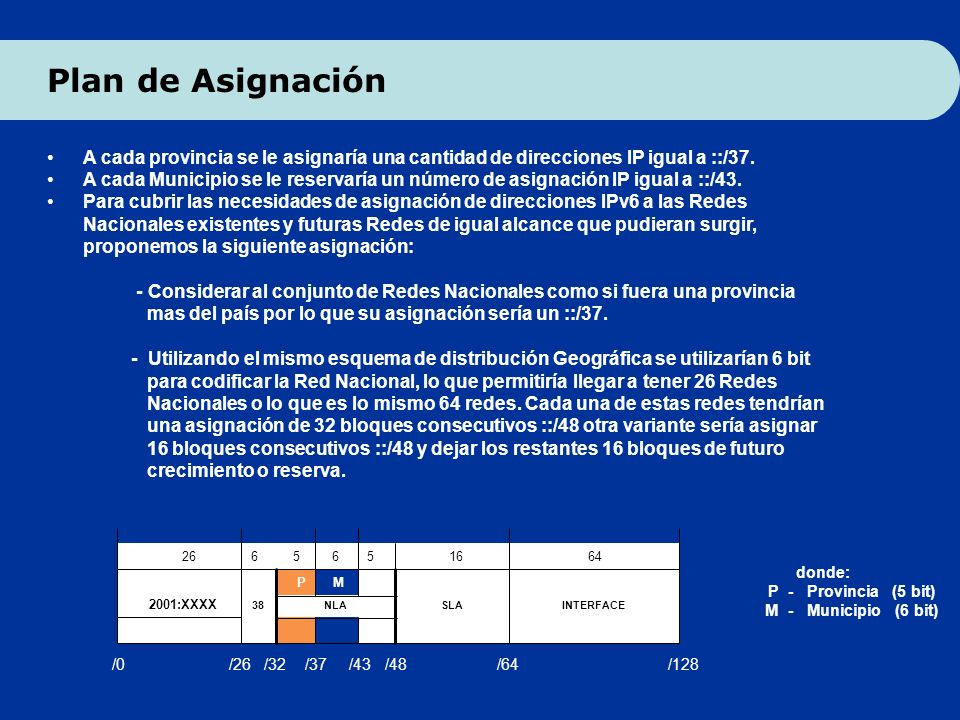 Plan de Asignación A cada provincia se le asignaría una cantidad de direcciones IP igual a ::/37.