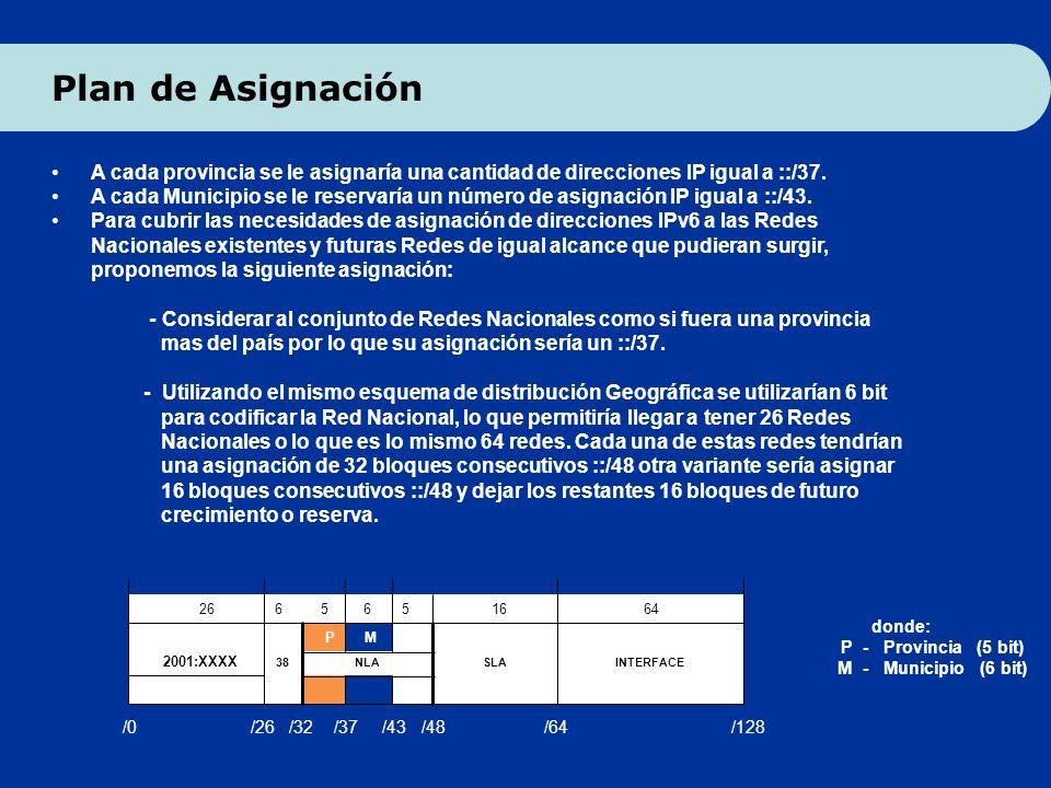 Plan de AsignaciónA cada provincia se le asignaría una cantidad de direcciones IP igual a ::/37.