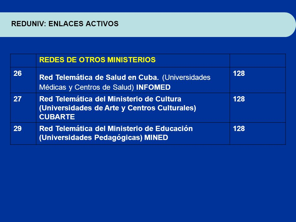 REDUNIV: ENLACES ACTIVOS REDES DE OTROS MINISTERIOS 26