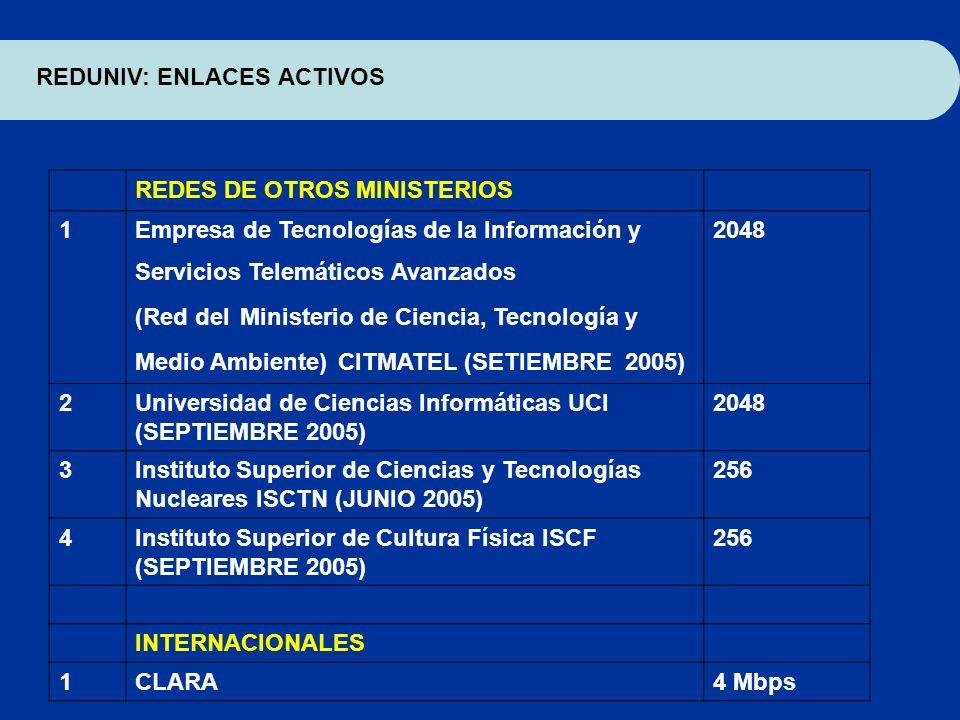 REDUNIV: ENLACES ACTIVOS REDES DE OTROS MINISTERIOS 1