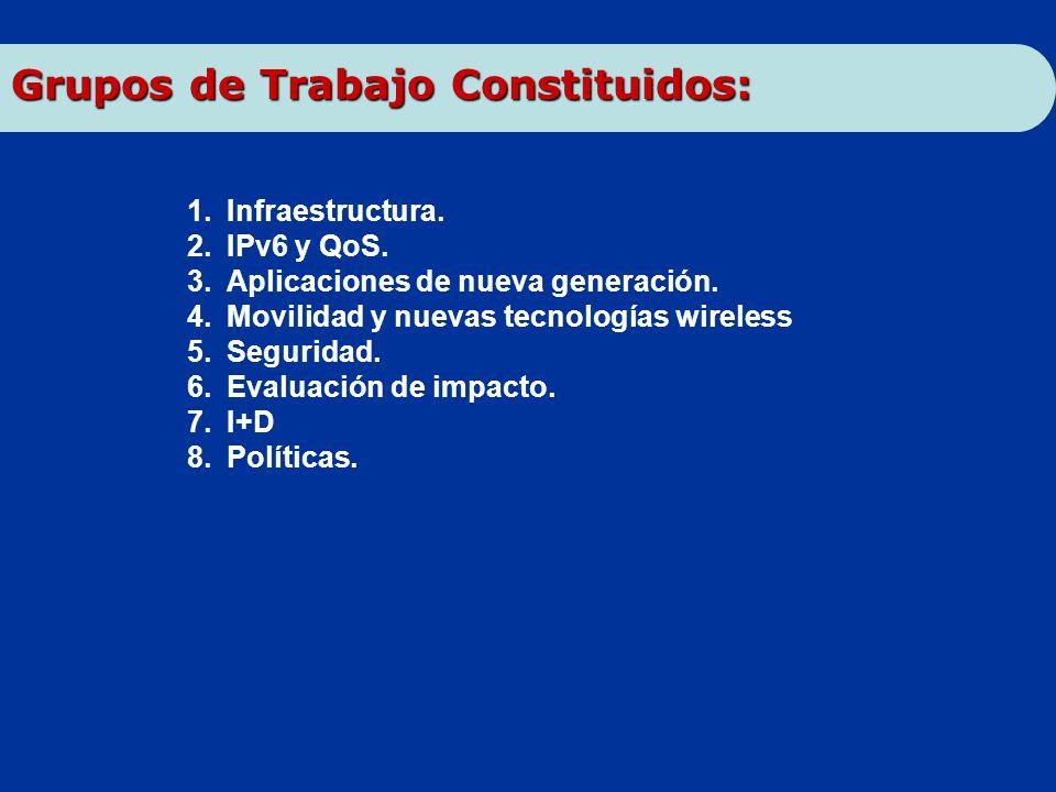 Grupos de Trabajo Constituidos: