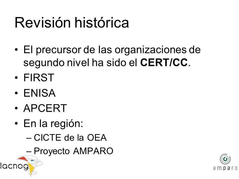 Revisión histórica El precursor de las organizaciones de segundo nivel ha sido el CERT/CC. FIRST. ENISA.