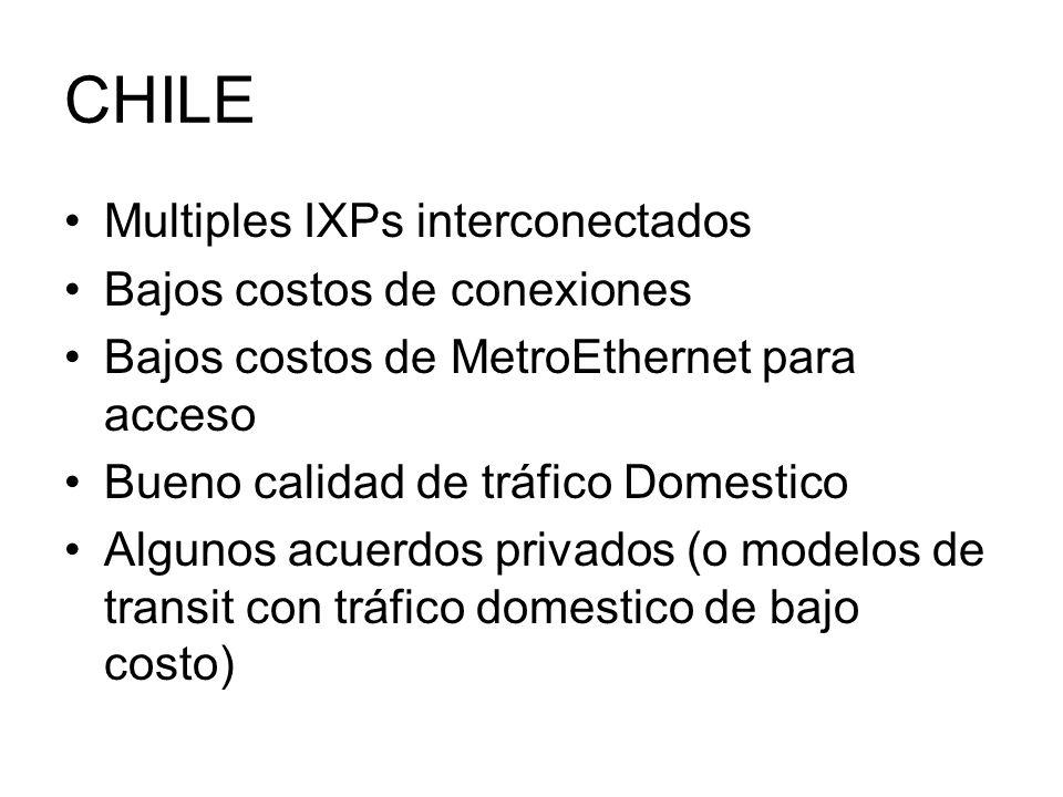 CHILE Multiples IXPs interconectados Bajos costos de conexiones