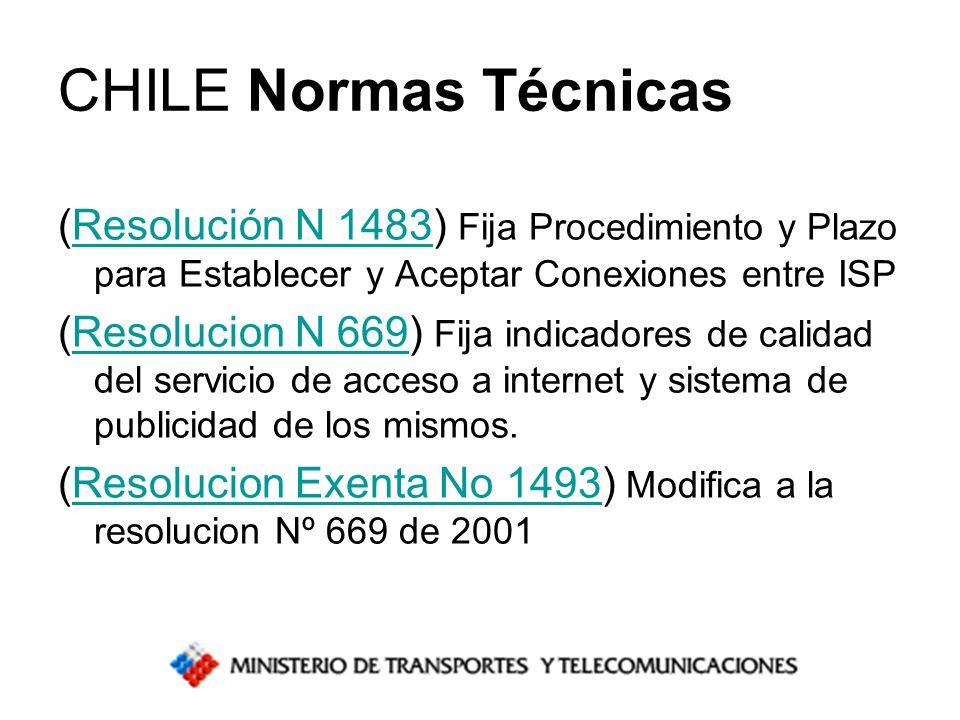 CHILE Normas Técnicas (Resolución N 1483) Fija Procedimiento y Plazo para Establecer y Aceptar Conexiones entre ISP.