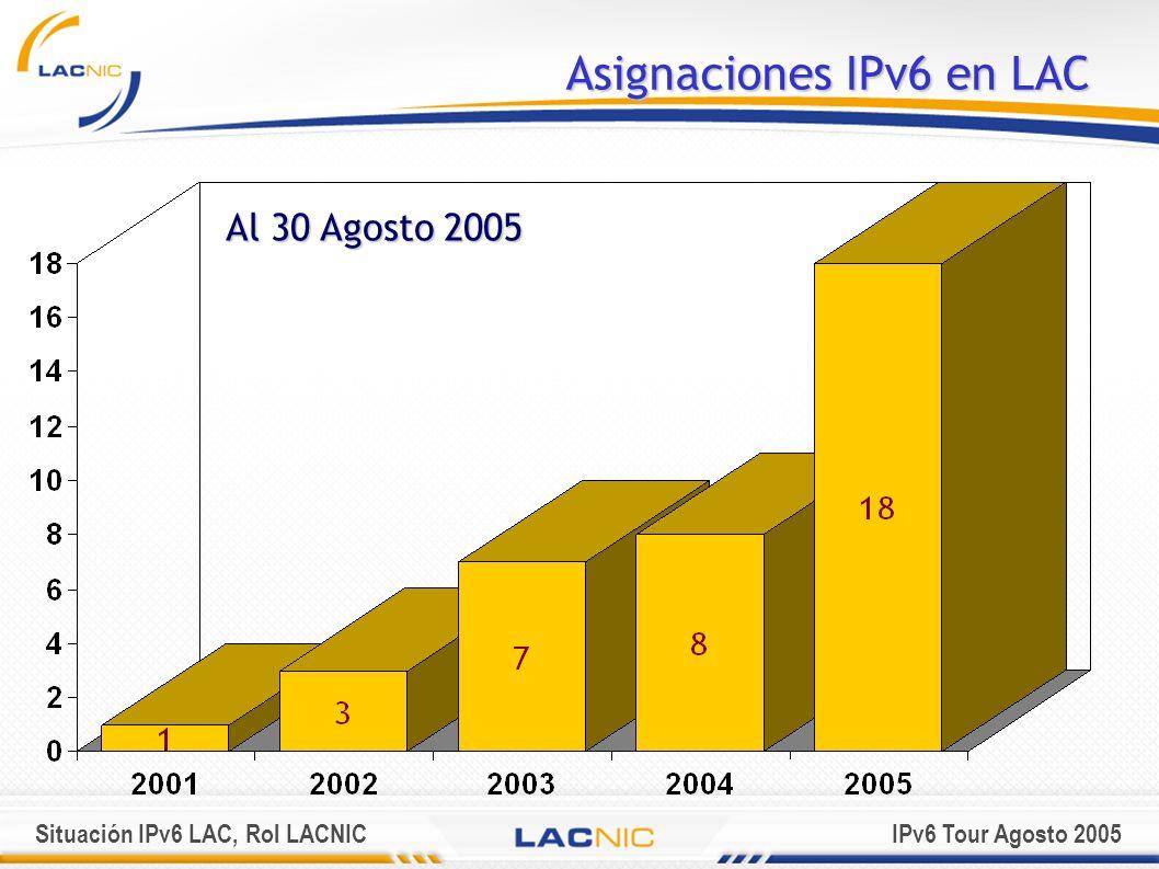 Asignaciones IPv6 en LAC
