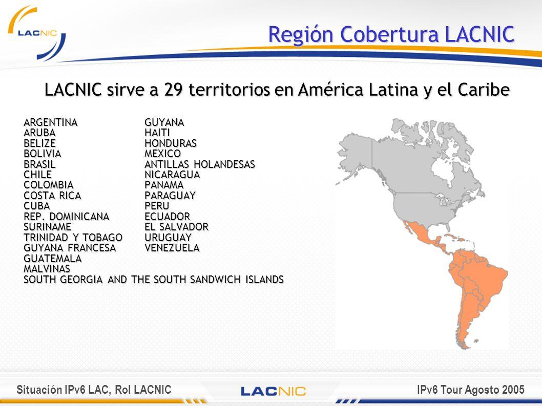 Región Cobertura LACNIC