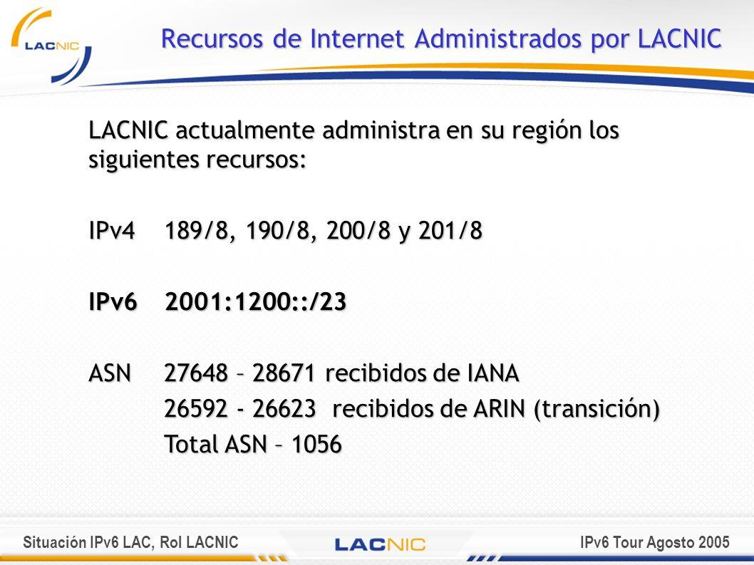 Recursos de Internet Administrados por LACNIC