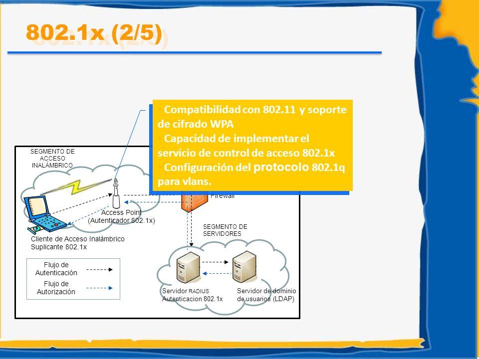 802.1x (2/5) Compatibilidad con 802.11 y soporte de cifrado WPA