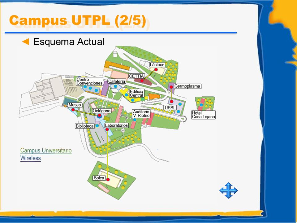 Campus UTPL (2/5) Esquema Actual
