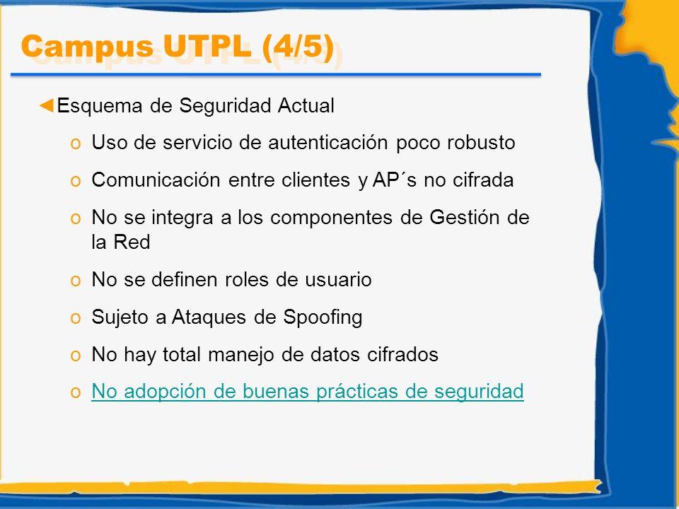 Campus UTPL (4/5) Esquema de Seguridad Actual