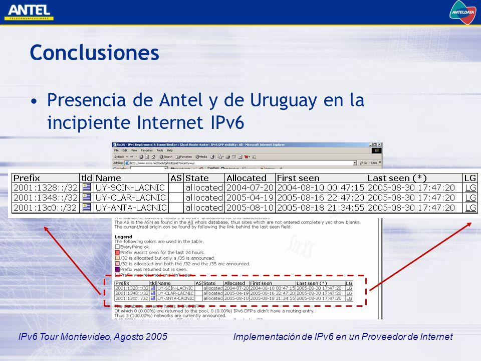 Conclusiones Presencia de Antel y de Uruguay en la incipiente Internet IPv6.