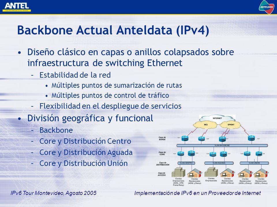 Backbone Actual Anteldata (IPv4)
