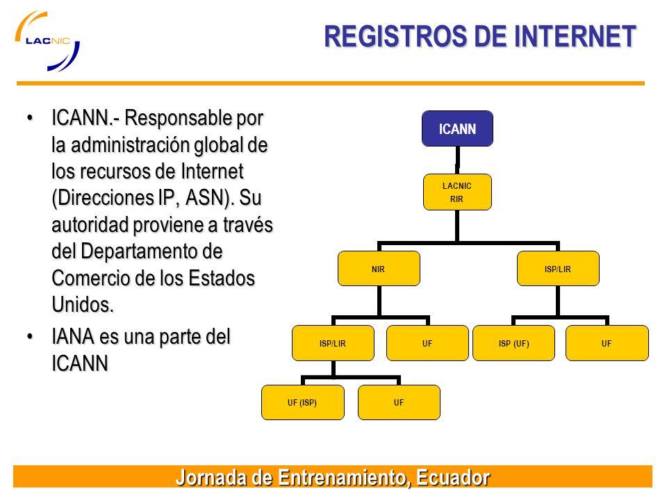 REGISTROS DE INTERNET